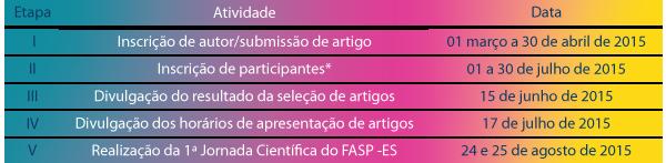 tabela 1JC FASP ES 600